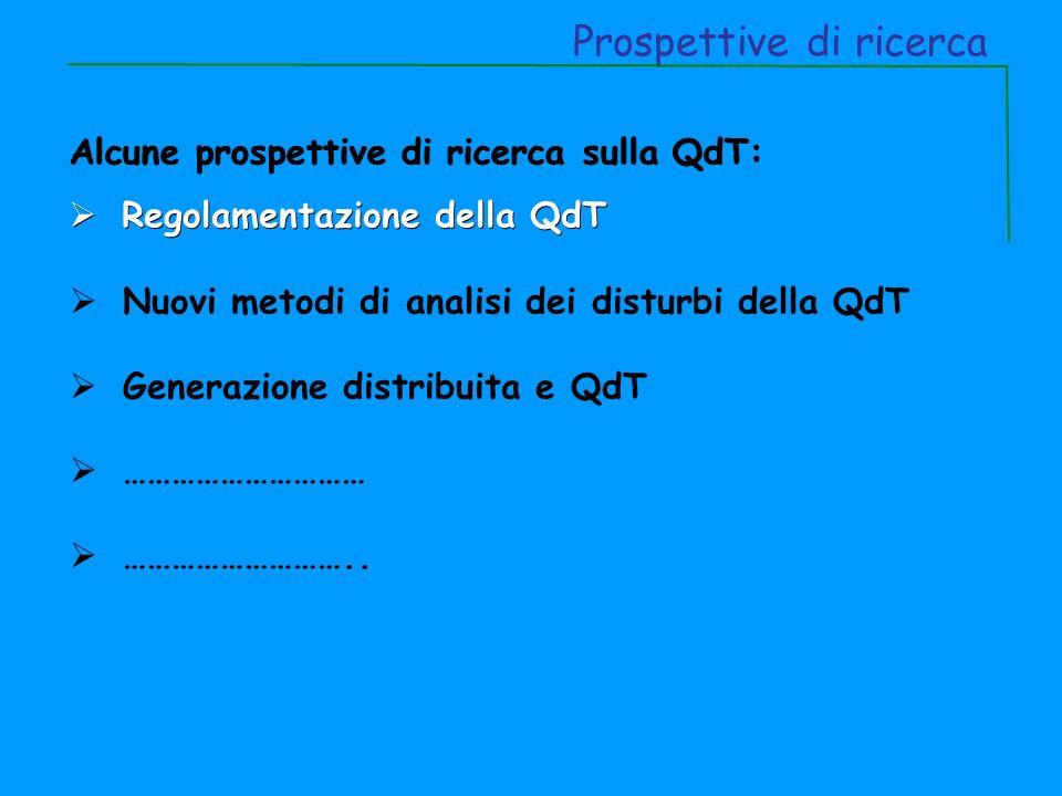 Prospettive di ricerca Alcune prospettive di ricerca sulla QdT: Regolamentazione della QdT Nuovi metodi di analisi dei disturbi della QdT Generazione distribuita e QdT ………………………… ………………………..