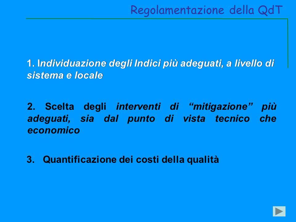 Regolamentazione della QdT 1.