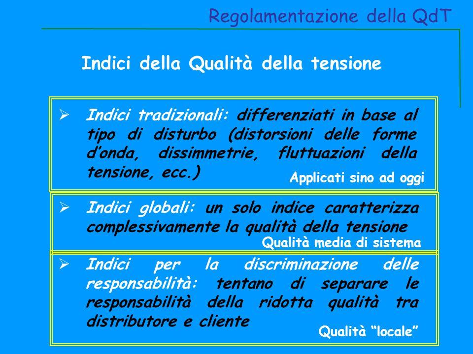 Milano 2006 Grazie per la vostra attenzione!!