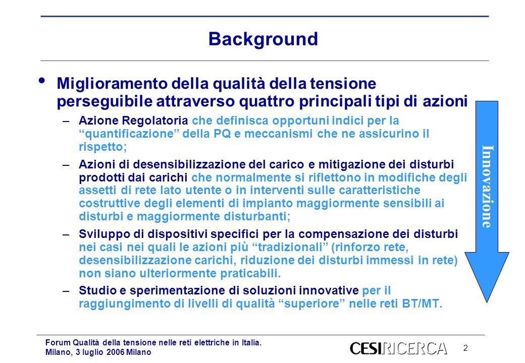 2 Forum Qualità della tensione nelle reti elettriche in Italia. Milano, 3 luglio 2006 Milano Background Miglioramento della qualità della tensione per