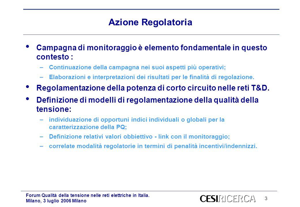 3 Forum Qualità della tensione nelle reti elettriche in Italia. Milano, 3 luglio 2006 Milano Azione Regolatoria Campagna di monitoraggio è elemento fo