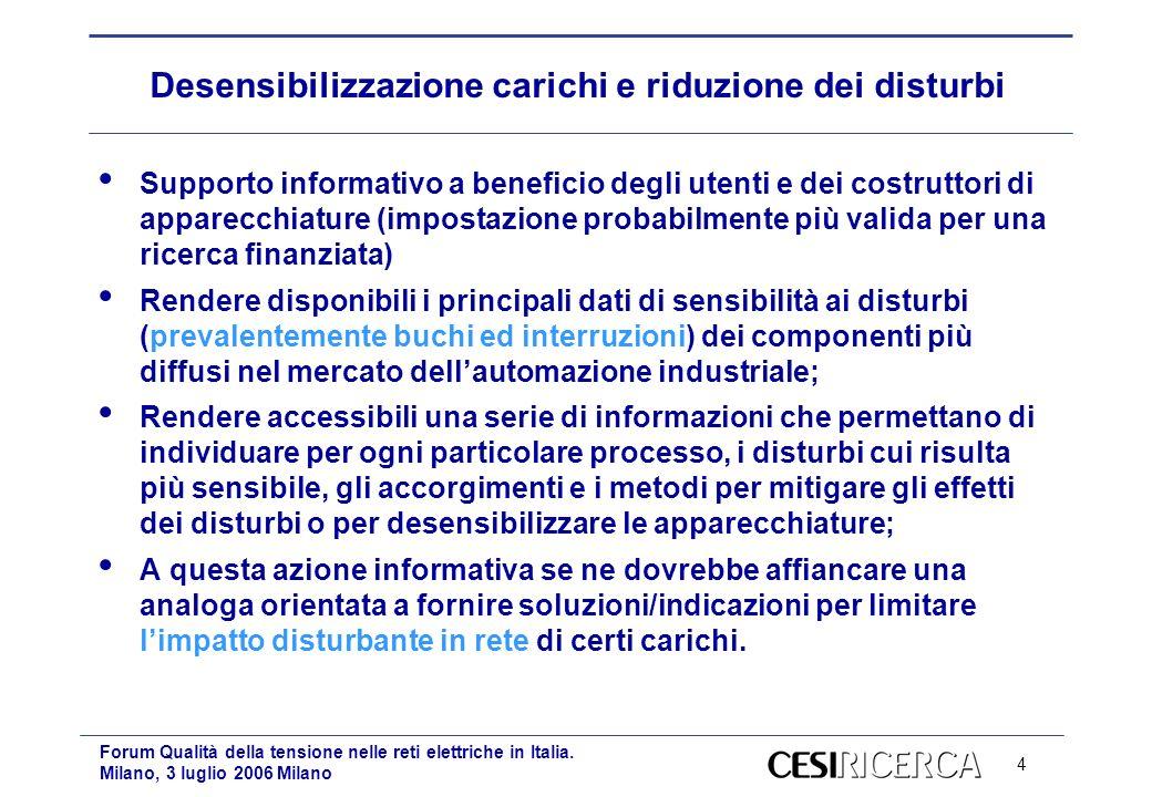 4 Forum Qualità della tensione nelle reti elettriche in Italia. Milano, 3 luglio 2006 Milano Desensibilizzazione carichi e riduzione dei disturbi Supp