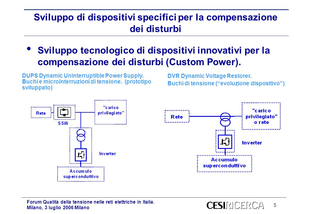 5 Forum Qualità della tensione nelle reti elettriche in Italia. Milano, 3 luglio 2006 Milano Sviluppo di dispositivi specifici per la compensazione de