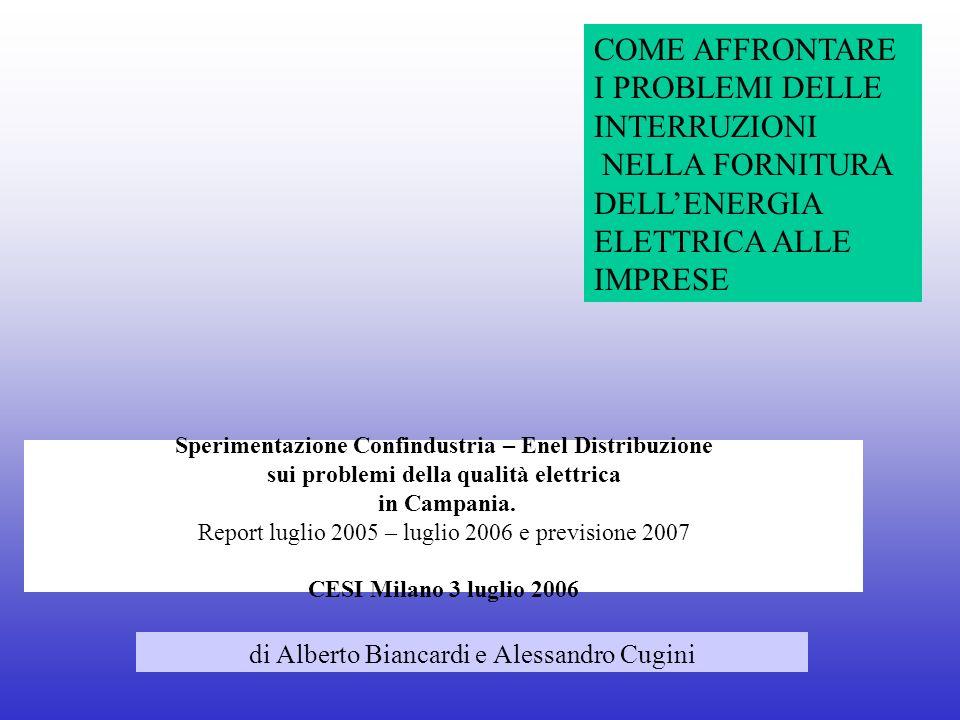 Sperimentazione Confindustria – Enel Distribuzione sui problemi della qualità elettrica in Campania.