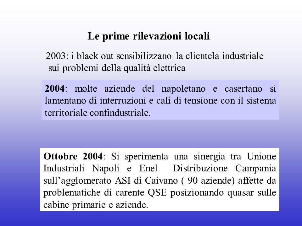 2004: molte aziende del napoletano e casertano si lamentano di interruzioni e cali di tensione con il sistema territoriale confindustriale.