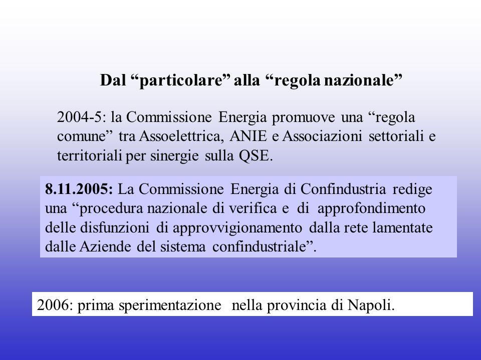 8.11.2005: La Commissione Energia di Confindustria redige una procedura nazionale di verifica e di approfondimento delle disfunzioni di approvvigionamento dalla rete lamentate dalle Aziende del sistema confindustriale.