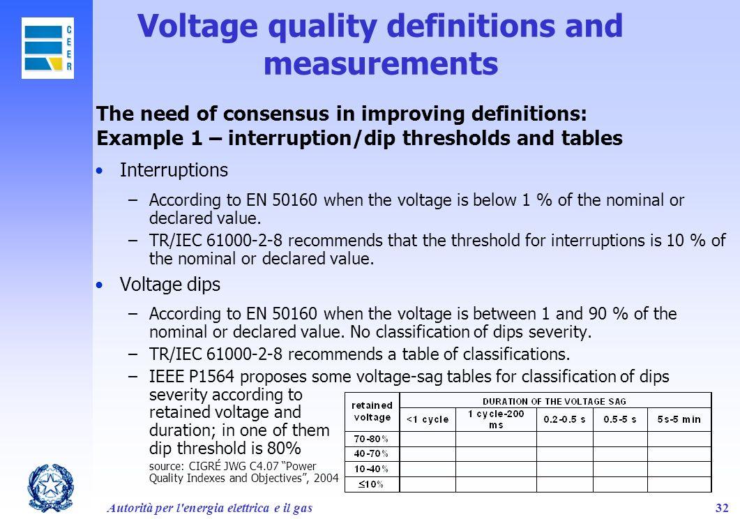 Autorità per l'energia elettrica e il gas32 Interruptions –According to EN 50160 when the voltage is below 1 % of the nominal or declared value. –TR/I