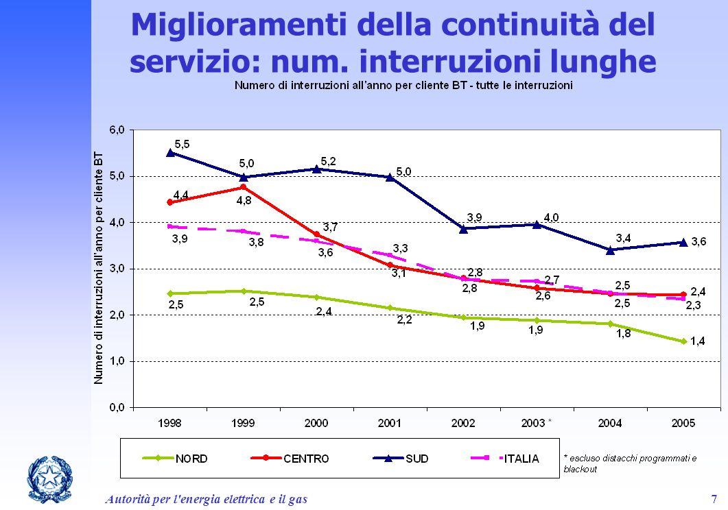 Autorità per l'energia elettrica e il gas7 Miglioramenti della continuità del servizio: num. interruzioni lunghe