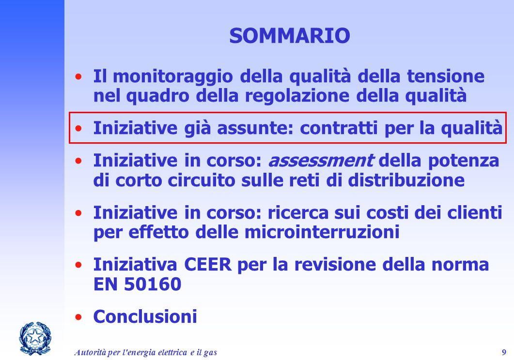 Autorità per l'energia elettrica e il gas9 SOMMARIO Il monitoraggio della qualità della tensione nel quadro della regolazione della qualità Iniziative