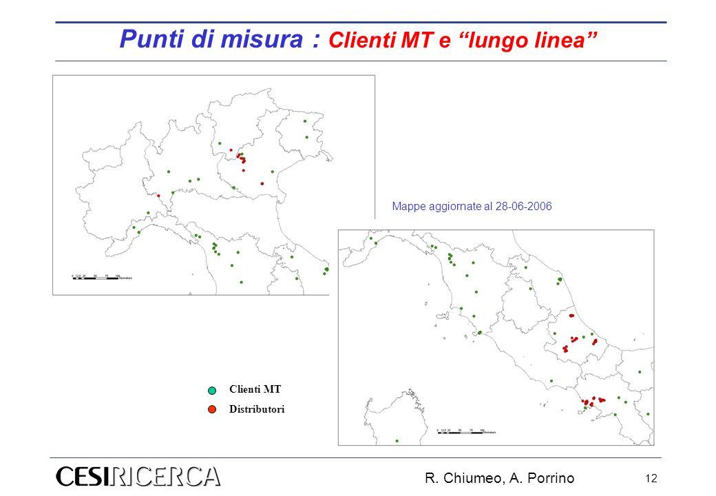 R. Chiumeo, A. Porrino 12 Punti di misura : Clienti MT e lungo linea Clienti MT Distributori Mappe aggiornate al 28-06-2006