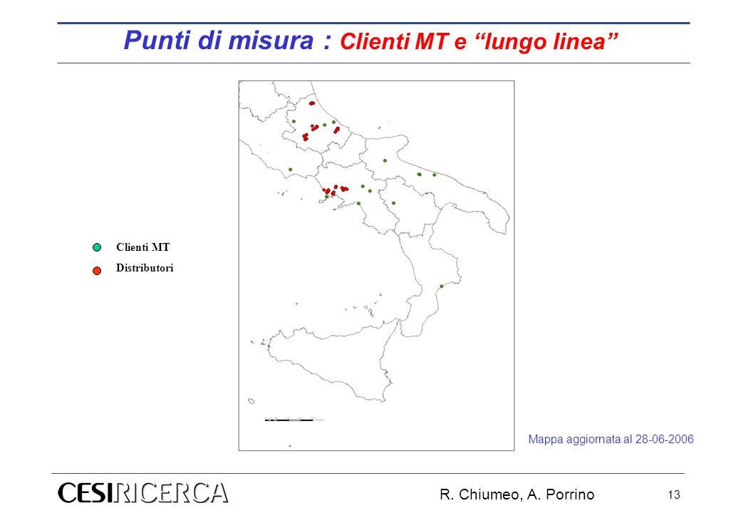 R. Chiumeo, A. Porrino 13 Punti di misura : Clienti MT e lungo linea Clienti MT Distributori Mappa aggiornata al 28-06-2006