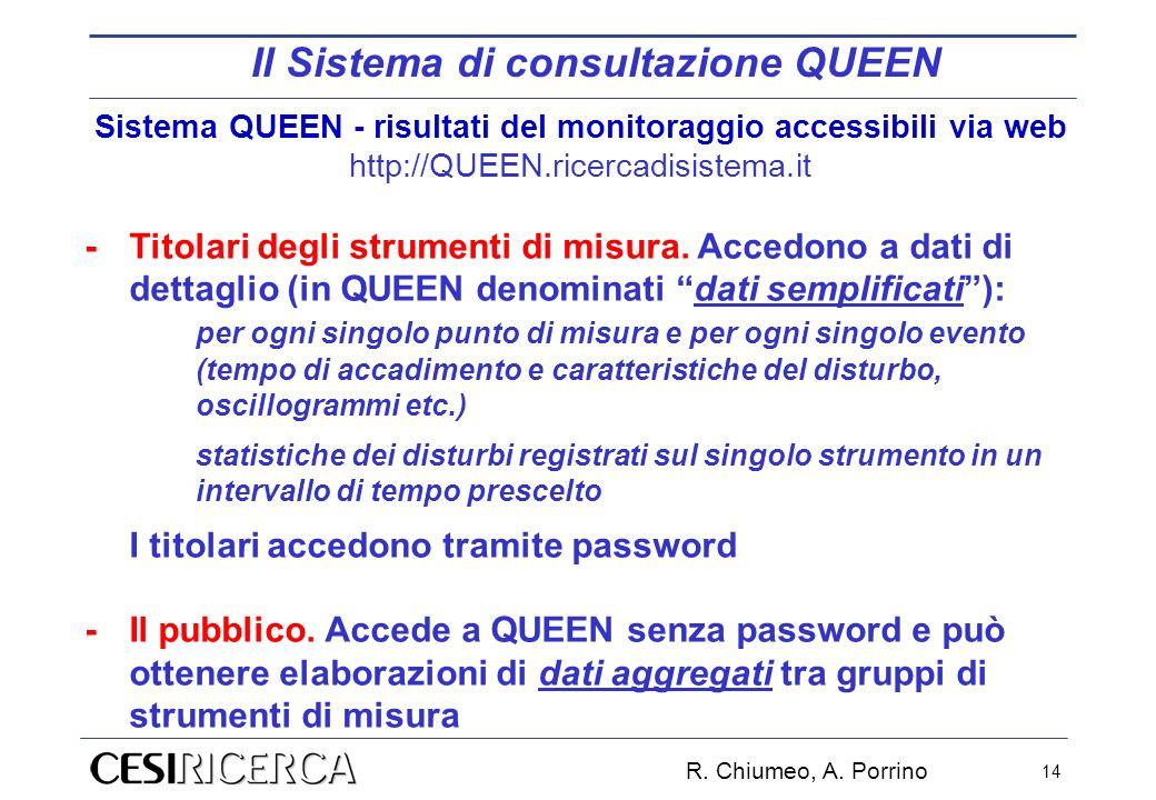 R. Chiumeo, A. Porrino 14 Sistema QUEEN - risultati del monitoraggio accessibili via web http://QUEEN.ricercadisistema.it - Titolari degli strumenti d
