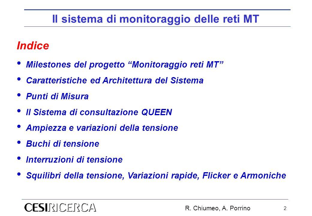 2 Il sistema di monitoraggio delle reti MT Indice Milestones del progetto Monitoraggio reti MT Caratteristiche ed Architettura del Sistema Punti di Mi