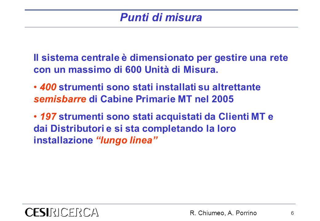 R. Chiumeo, A. Porrino 6 Il sistema centrale è dimensionato per gestire una rete con un massimo di 600 Unità di Misura. 400 strumenti sono stati insta