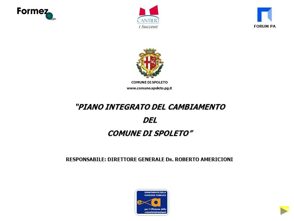 FORUM PA COMUNE DI SPOLETO www.comune.spoleto.pg.it PIANO INTEGRATO DEL CAMBIAMENTO DEL COMUNE DI SPOLETO RESPONSABILE: DIRETTORE GENERALE D R.