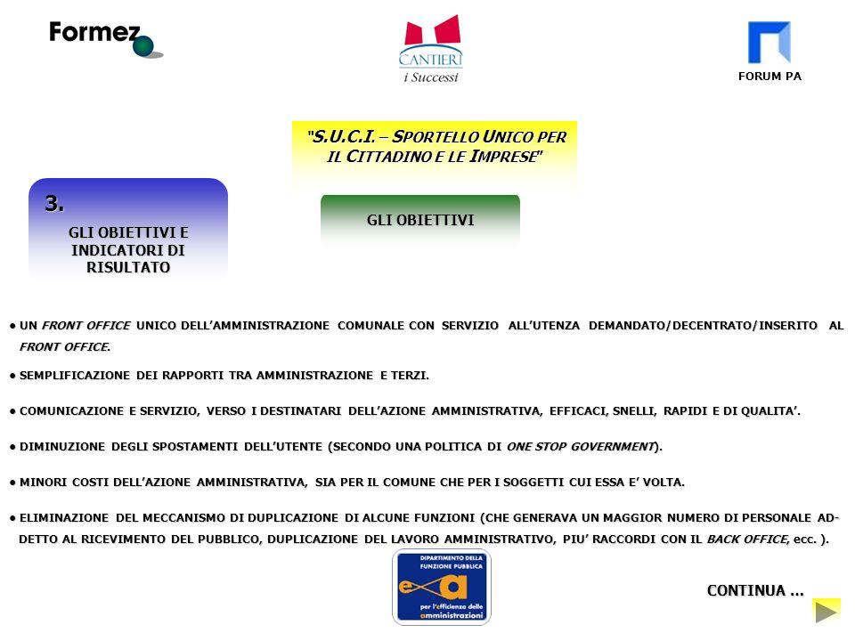 FORUM PA 3. GLI OBIETTIVI E INDICATORI DI RISULTATO S.U.C.I.