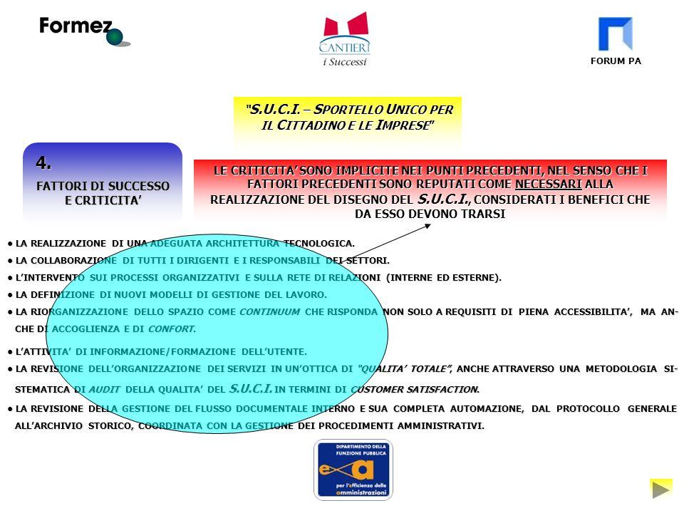 FORUM PA 4. FATTORI DI SUCCESSO E CRITICITA S.U.C.I.