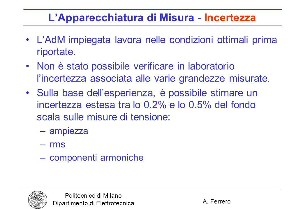 A. Ferrero Politecnico di Milano Dipartimento di Elettrotecnica LApparecchiatura di Misura - Incertezza LAdM impiegata lavora nelle condizioni ottimal