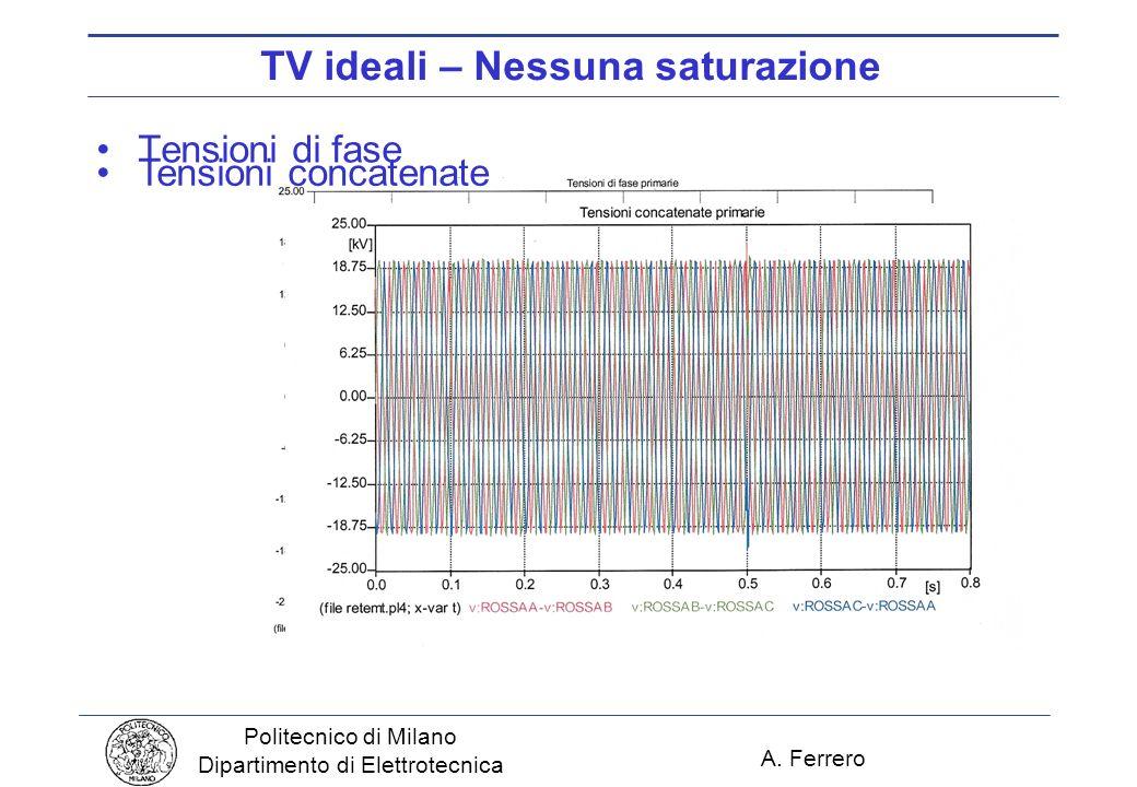 A. Ferrero Politecnico di Milano Dipartimento di Elettrotecnica TV ideali – Nessuna saturazione Tensioni di fase Tensioni concatenate