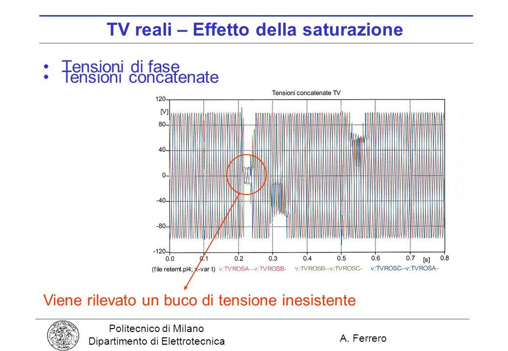 A. Ferrero Politecnico di Milano Dipartimento di Elettrotecnica TV reali – Effetto della saturazione Tensioni di fase Tensioni concatenate Viene rilev