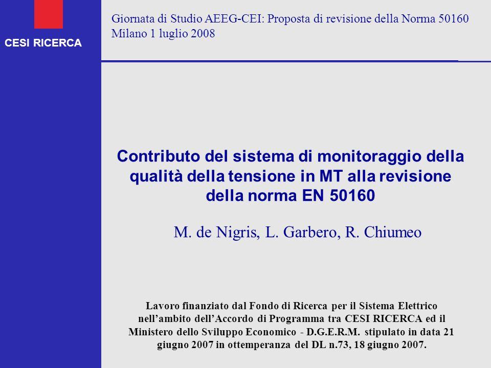 Contributo del sistema di monitoraggio della qualità della tensione in MT alla revisione della norma EN 50160 CESI RICERCA M. de Nigris, L. Garbero, R