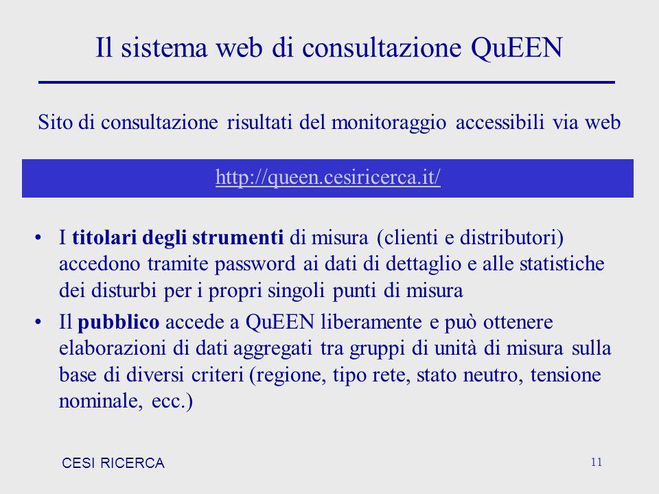 CESI RICERCA 11 Il sistema web di consultazione QuEEN I titolari degli strumenti di misura (clienti e distributori) accedono tramite password ai dati