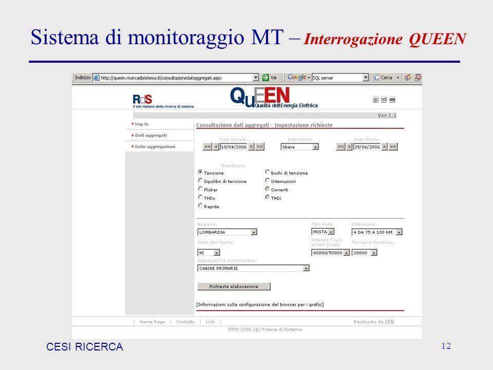 CESI RICERCA 12 Sistema di monitoraggio MT – Interrogazione QUEEN