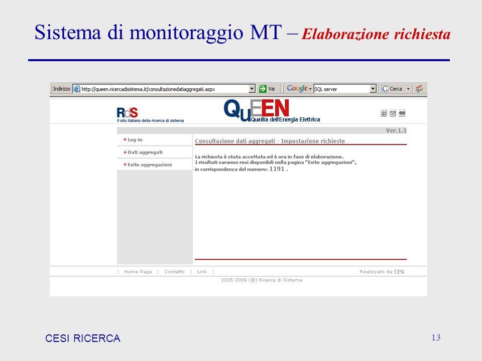 CESI RICERCA 13 Sistema di monitoraggio MT – Elaborazione richiesta