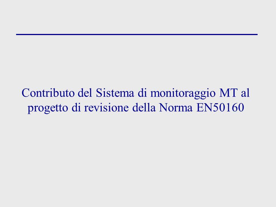 Contributo del Sistema di monitoraggio MT al progetto di revisione della Norma EN50160