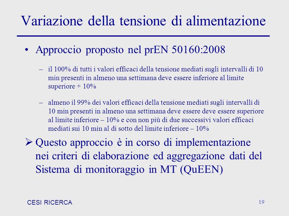 CESI RICERCA 19 Approccio proposto nel prEN 50160:2008 –il 100% di tutti i valori efficaci della tensione mediati sugli intervalli di 10 min presenti