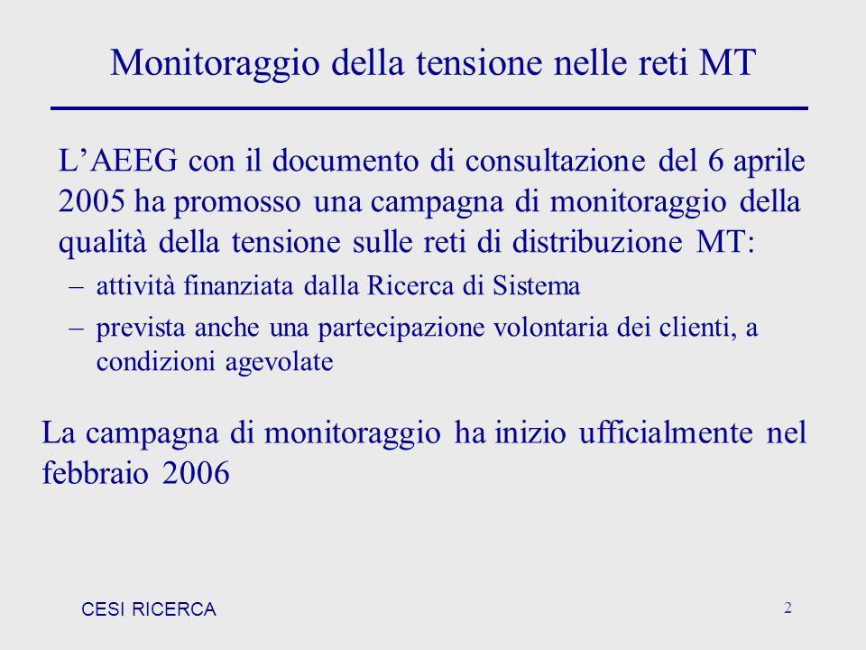 CESI RICERCA 2 Monitoraggio della tensione nelle reti MT LAEEG con il documento di consultazione del 6 aprile 2005 ha promosso una campagna di monitor