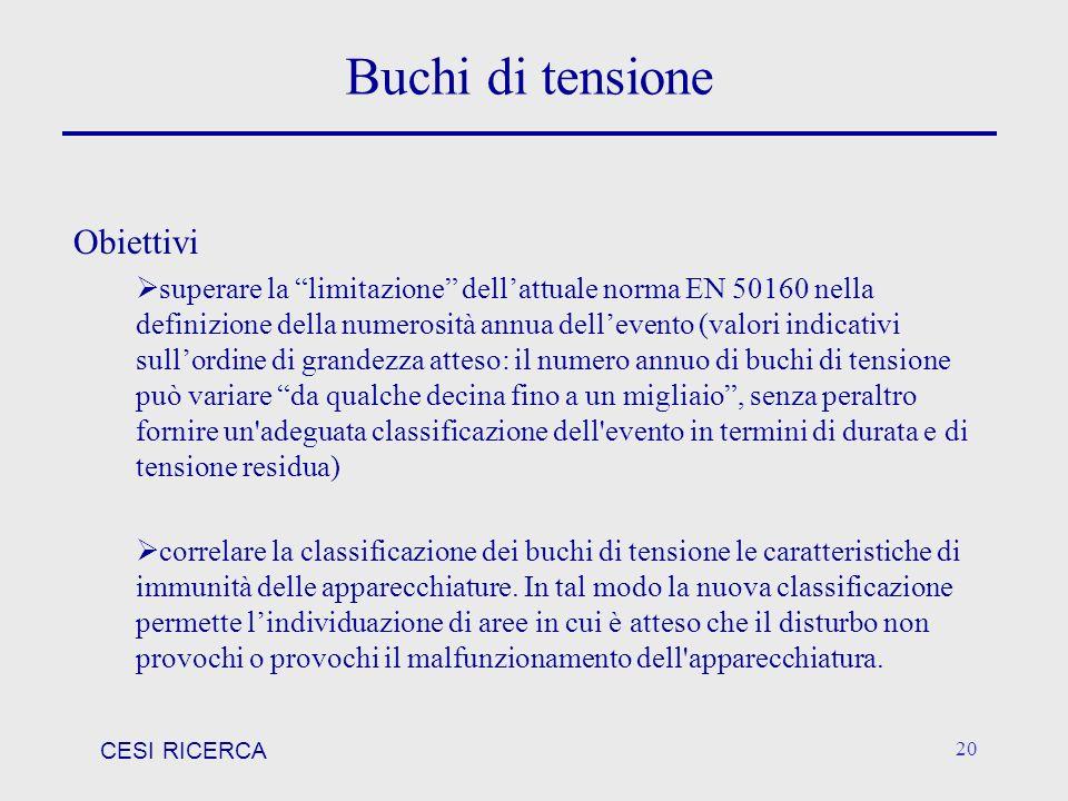 CESI RICERCA 20 Buchi di tensione Obiettivi superare la limitazione dellattuale norma EN 50160 nella definizione della numerosità annua dellevento (va