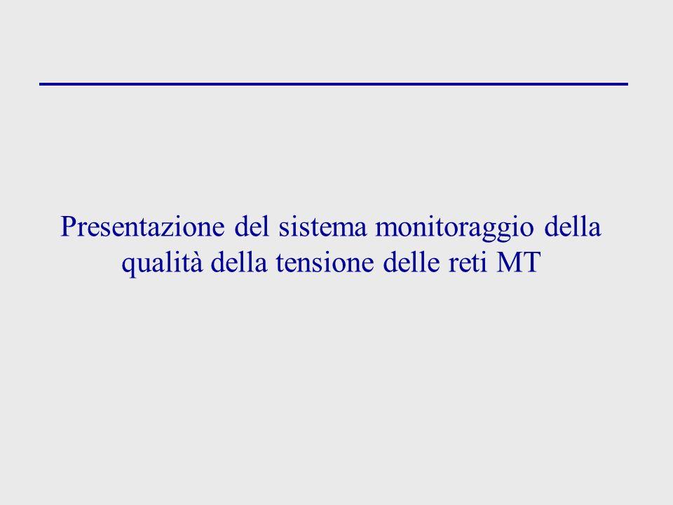 CESI RICERCA 14 Sistema di monitoraggio MT – Esito Aggregazioni