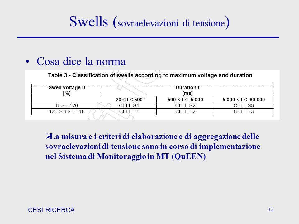 CESI RICERCA 32 Swells ( sovraelevazioni di tensione ) Cosa dice la norma La misura e i criteri di elaborazione e di aggregazione delle sovraelevazion
