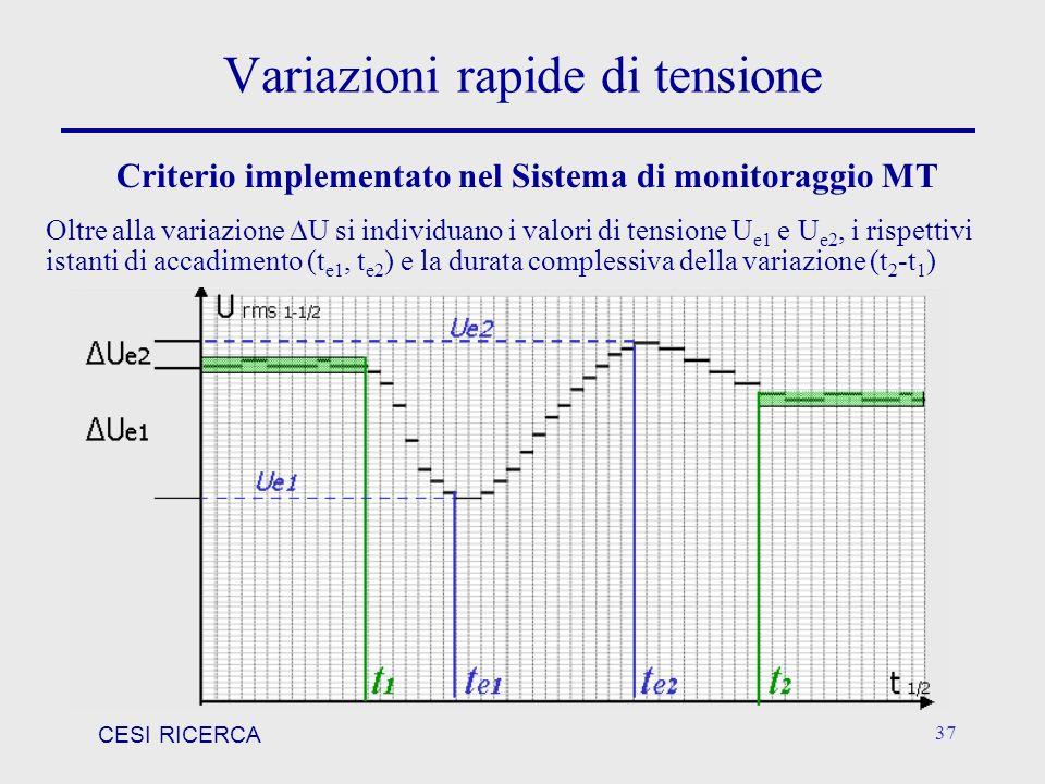 CESI RICERCA 37 Variazioni rapide di tensione Criterio implementato nel Sistema di monitoraggio MT Oltre alla variazione U si individuano i valori di