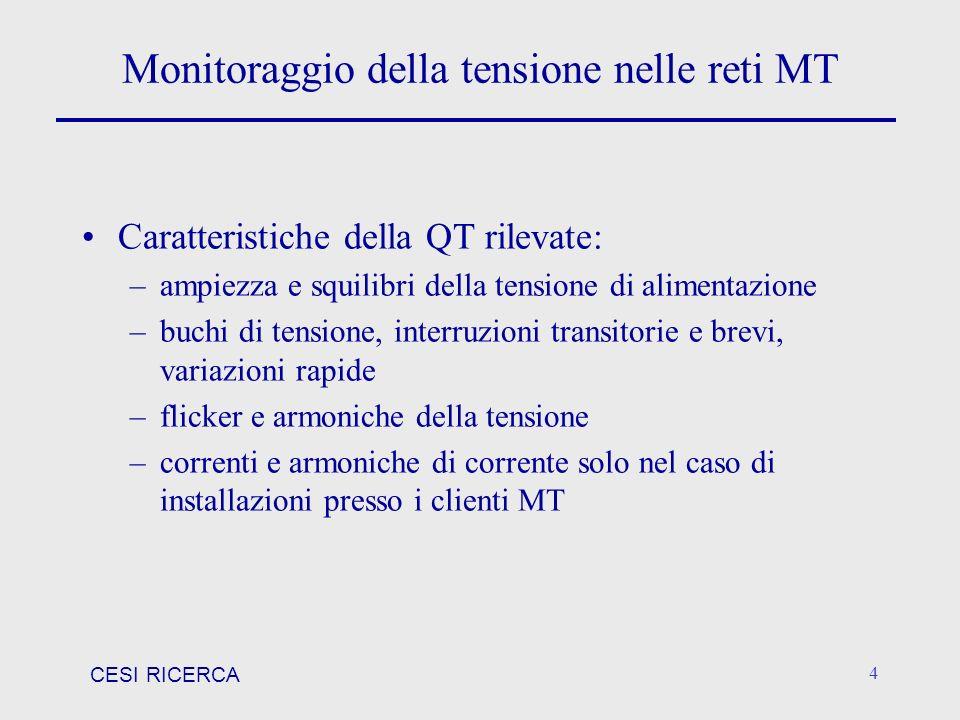 CESI RICERCA 4 Monitoraggio della tensione nelle reti MT Caratteristiche della QT rilevate: –ampiezza e squilibri della tensione di alimentazione –buc