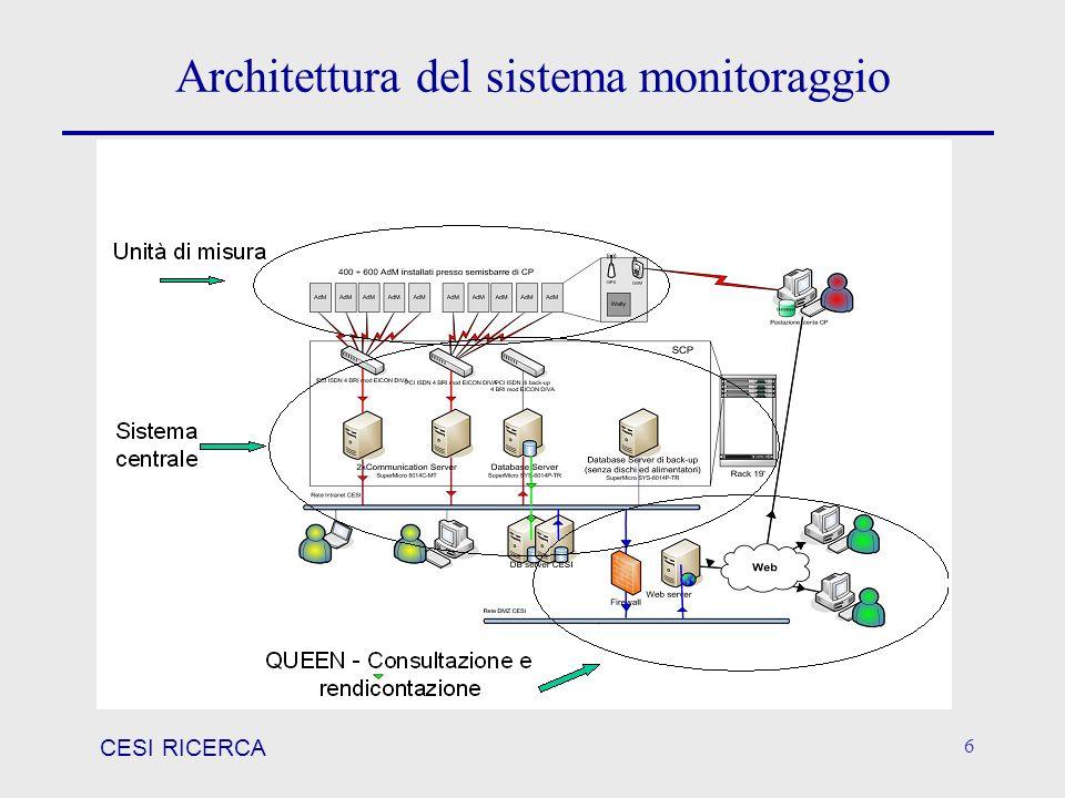 CESI RICERCA 7 Sistema di monitoraggio MT – Caratteristiche AdM Strumento di monitoraggio AdM: Classe A, così come definita dalla Norma CEI EN IEC 61000-4-30, per quanto riguarda le modalità di rilevazione ed elaborazione degli indicatori della QT Errore dello strumento di misura: non superiore allo 0,5% del fondo scala per le tensioni (Classe B) e 5% per le correnti nel caso di utilizzo di pinze amperometriche Requisiti dincertezza sulla misura di tensione adeguati in MT, dove occorre considerare la presenza e il contributo dei TV