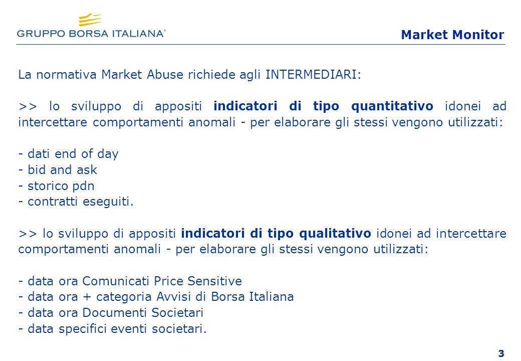 3 La normativa Market Abuse richiede agli INTERMEDIARI: >> lo sviluppo di appositi indicatori di tipo quantitativo idonei ad intercettare comportament