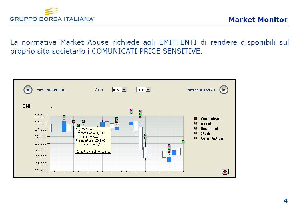 4 La normativa Market Abuse richiede agli EMITTENTI di rendere disponibili sul proprio sito societario i COMUNICATI PRICE SENSITIVE. Market Monitor