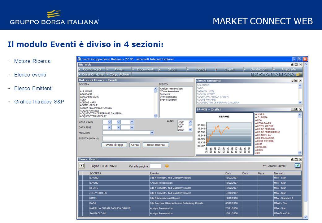Il modulo Eventi è diviso in 4 sezioni: - Motore Ricerca - Elenco eventi - Elenco Emittenti - Grafico Intraday S&P MARKET CONNECT WEB