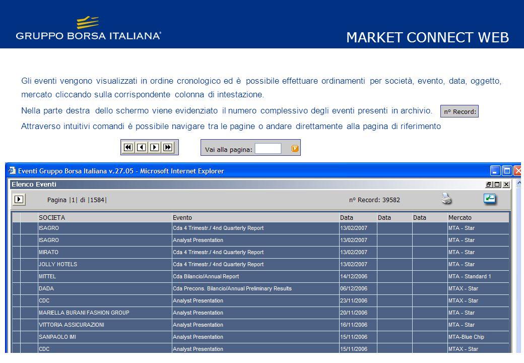 MARKET CONNECT WEB Gli eventi vengono visualizzati in ordine cronologico ed è possibile effettuare ordinamenti per società, evento, data, oggetto, mercato cliccando sulla corrispondente colonna di intestazione.