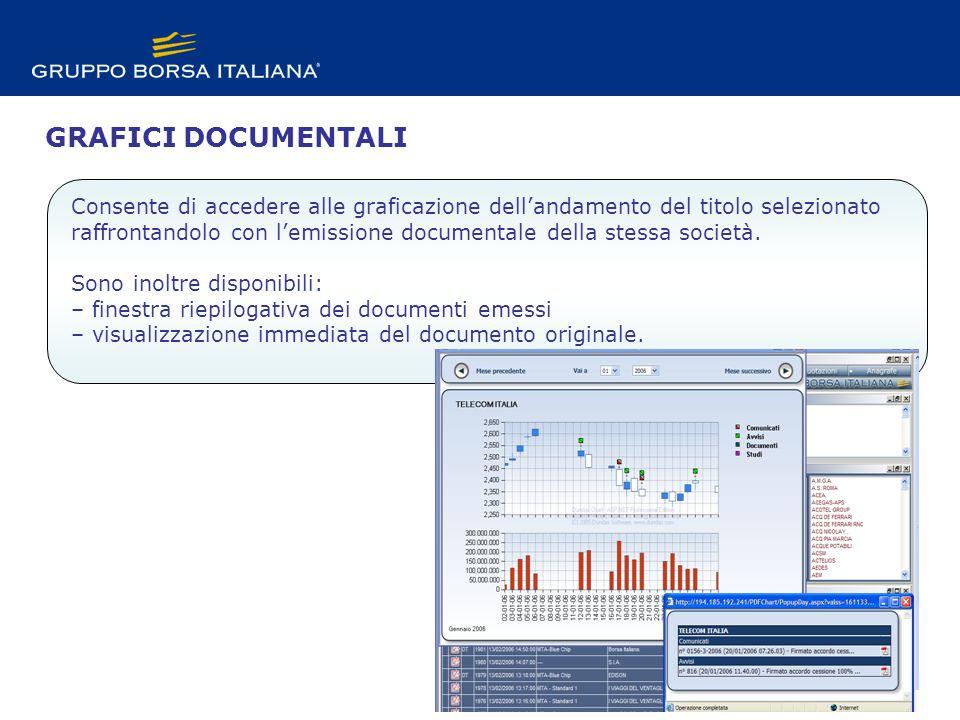 MARKET CONNECT WEB Consente di accedere alle graficazione dellandamento del titolo selezionato raffrontandolo con lemissione documentale della stessa