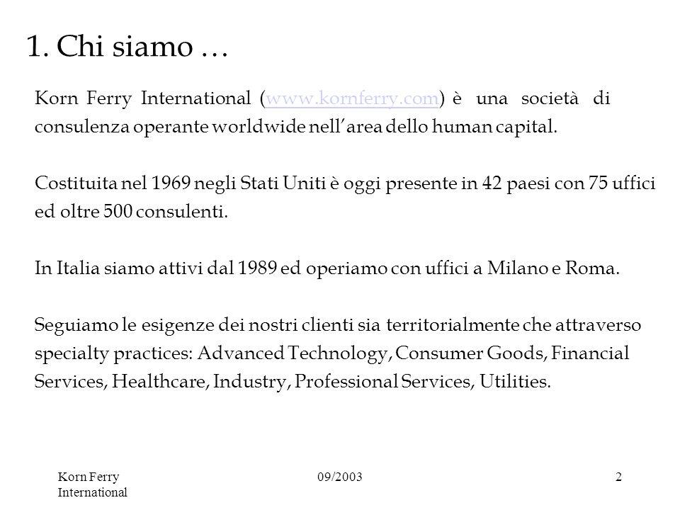 Korn Ferry International 09/20032 1.