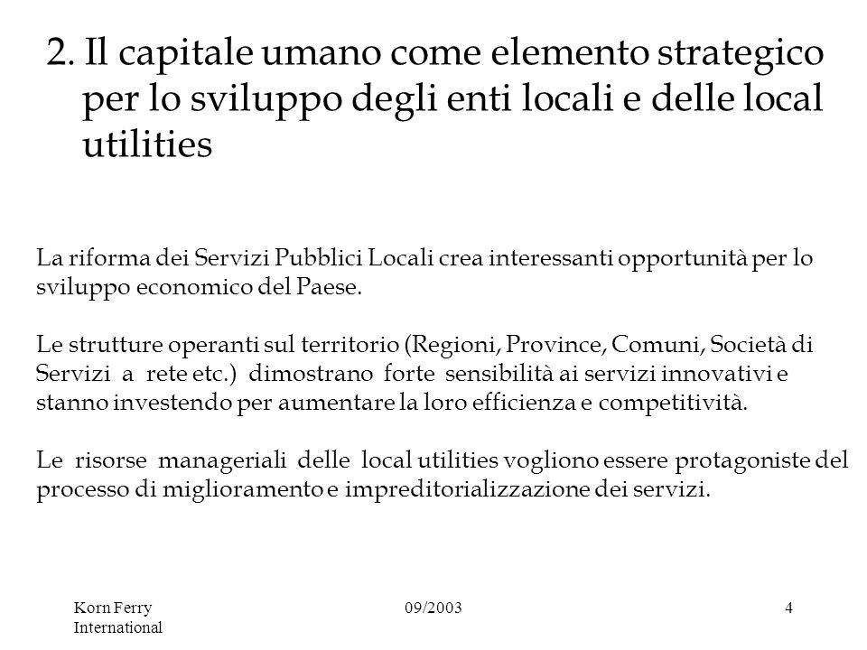 Korn Ferry International 09/20034 La riforma dei Servizi Pubblici Locali crea interessanti opportunità per lo sviluppo economico del Paese.