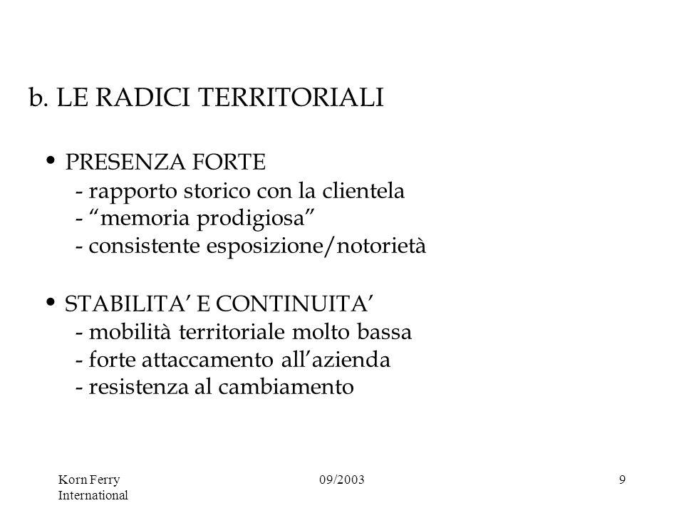 Korn Ferry International 09/200310 c.