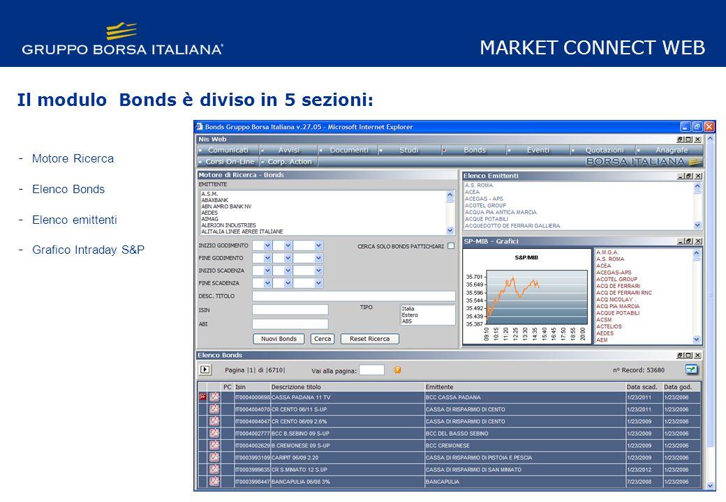 Il modulo Bonds è diviso in 5 sezioni: - Motore Ricerca - Elenco Bonds - Elenco emittenti - Grafico Intraday S&P MARKET CONNECT WEB