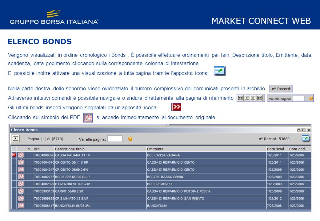ELENCO BONDS Vengono visualizzati in ordine cronologico i Bonds.