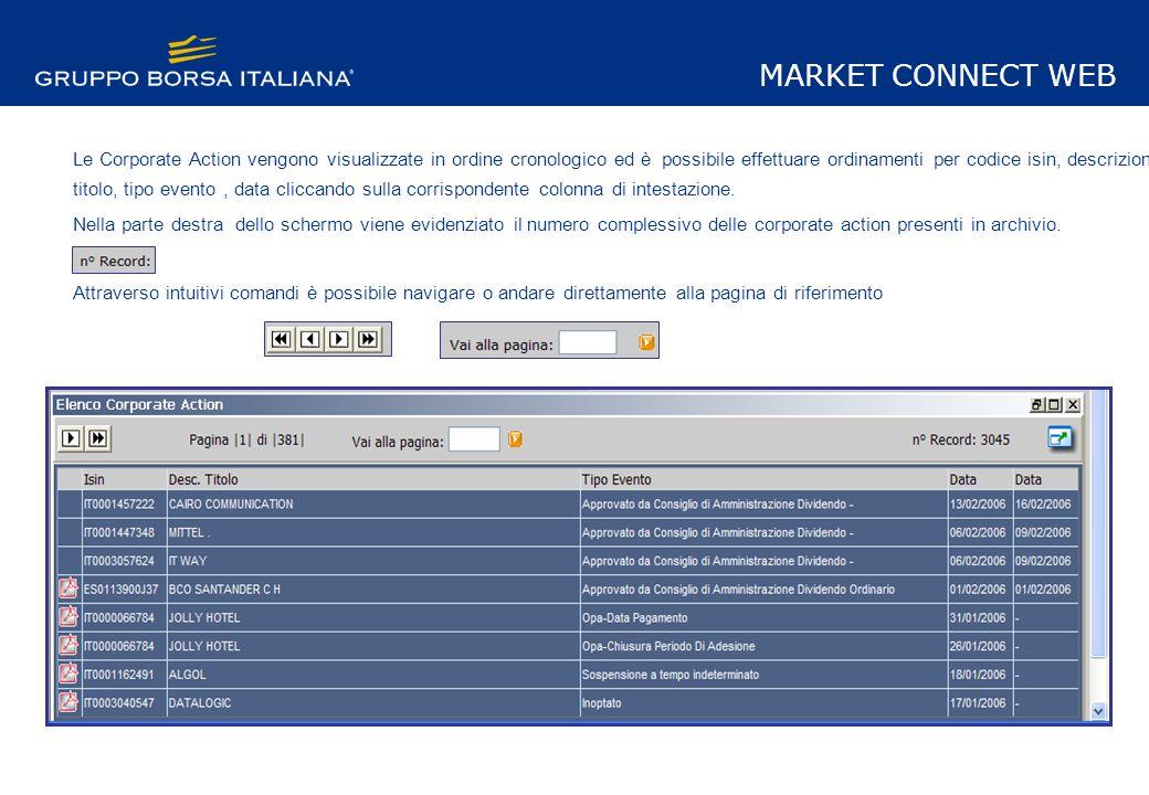 MARKET CONNECT WEB Le Corporate Action vengono visualizzate in ordine cronologico ed è possibile effettuare ordinamenti per codice isin, descrizione titolo, tipo evento, data cliccando sulla corrispondente colonna di intestazione.