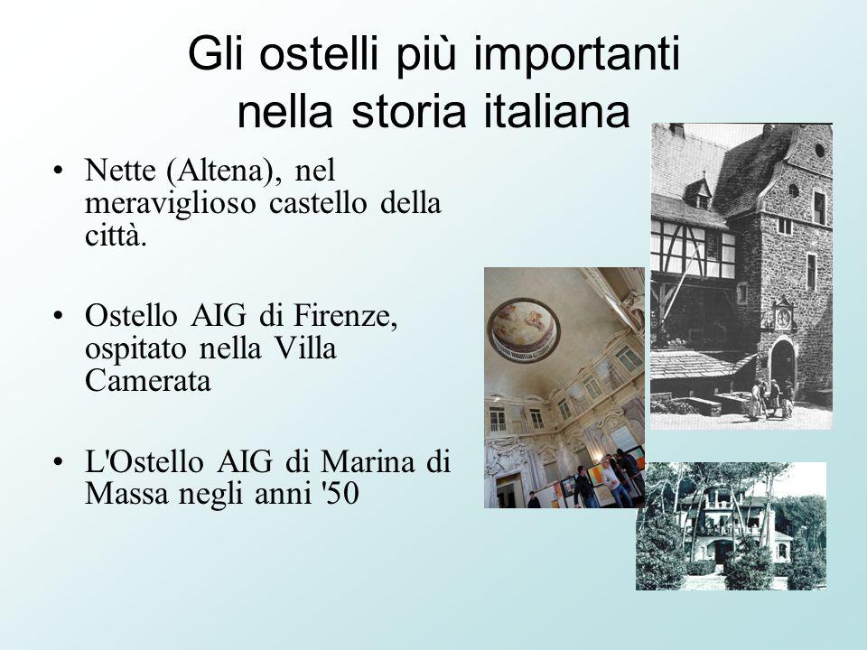 Gli ostelli più importanti nella storia italiana Nette (Altena), nel meraviglioso castello della città. Ostello AIG di Firenze, ospitato nella Villa C