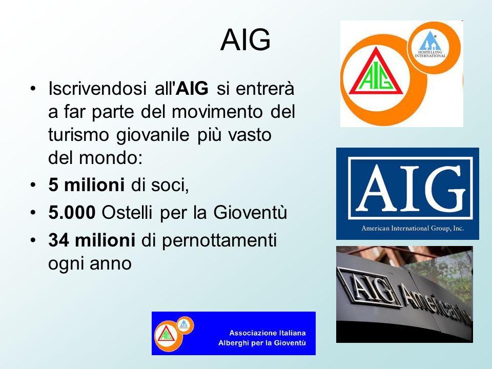 AIG Iscrivendosi all'AIG si entrerà a far parte del movimento del turismo giovanile più vasto del mondo: 5 milioni di soci, 5.000 Ostelli per la Giove